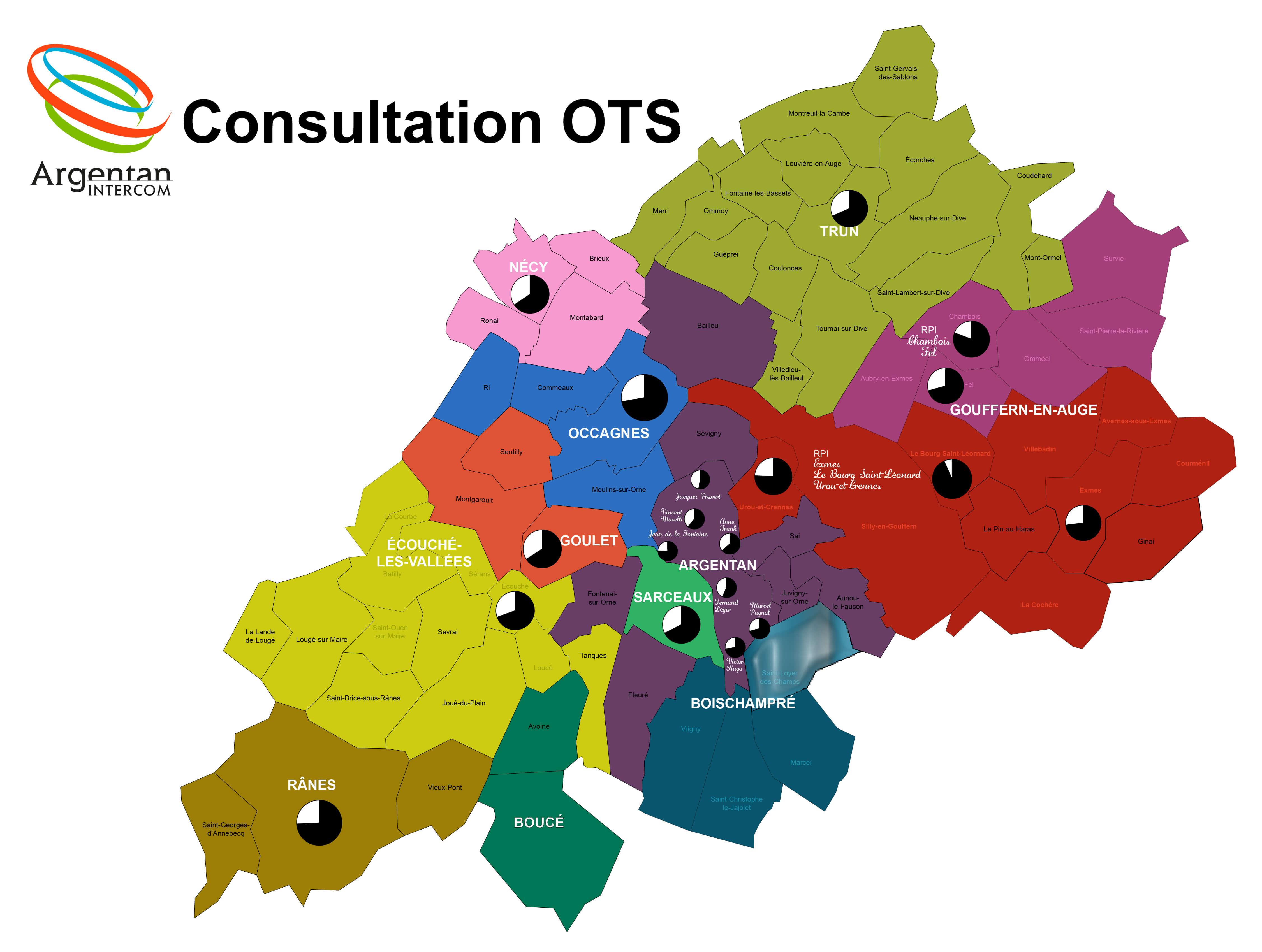 consultation OTS